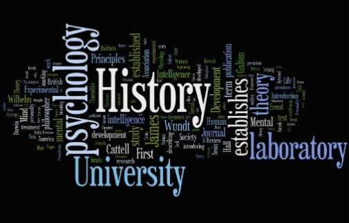 history_of_psychology_wordscramble_cut_out-r127087c38c52443da2331f54811dc1bc_x7sai_8byvr_512