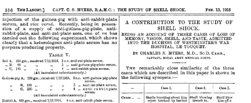 Charles Myers' seminal article on Shell Shock has been published in The Lancet on February 13, 1915